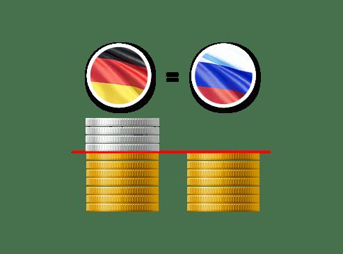 Немецкие потолки по цене росийских